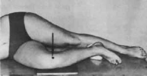 Проекция для большеберцово-малоберцового сустава.